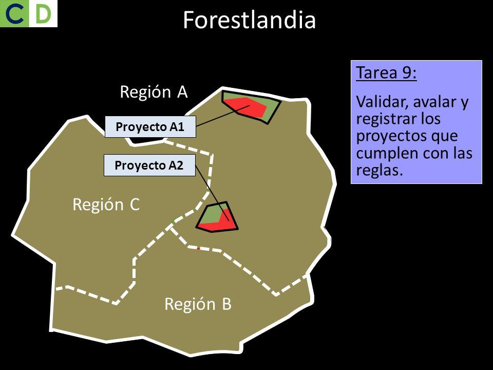 Región C Región B Región C Región B Región A Región B Región C X Proyecto A1 Proyecto A2 Tarea 9: Validar, avalar y registrar los proyectos que cumple
