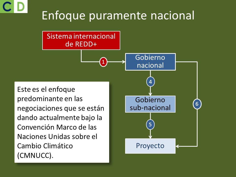 Gobierno nacional 1 Sistema internacional de REDD+ Gobierno sub-nacional 4 Proyecto 5 6 Enfoque puramente nacional Este es el enfoque predominante en