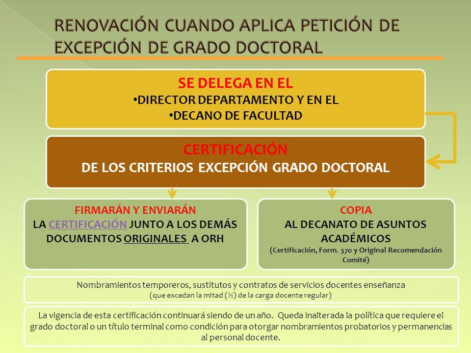 RECUALIFICACIÓN DEL CANDIDATO AL TÉRMINO DE TRES AÑOS LUEGO DE LA EVALUACIÓN INICIAL DEL DAA SE DELEGA EN EL DECANO DE FACULTAD DOCUMENTOS NECESARIOS CURRICULUM VITAE ACTUALIZADO EXPEDIENTES ACADÉMICOS O EVIDENCIA ESTUDIOS FORMALES (INICIADOS O TERMINADOS) CERTIFICAR FORM 370FORM 370 INDICANDO QUE EL CANDIDATO FUE RECUALIFICADO FIRMARÁN Y ENVIARÁN TODOS LOS DOCUMENTOS ORIGINALES A ORH COPIA AL DECANATO DE ASUNTOS ACADÉMICOS