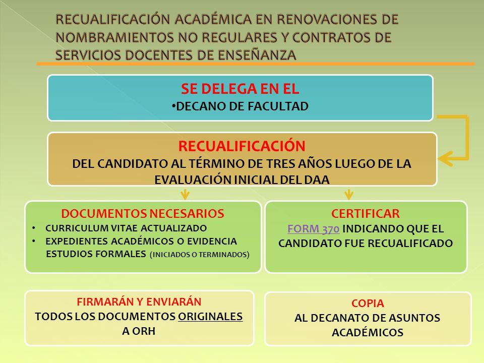 DECANATO DE ASUNTOS ACADÉMICOS OFICINA DE RECURSOS HUMANOS FACULTADES Y ESCUELAS 123 REVISIÓN DE PROCEDIMIENTOS TRABAJO EN EQUIPO