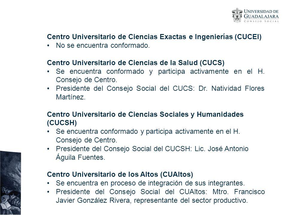 Centro Universitario de Ciencias Exactas e Ingenierías (CUCEI) No se encuentra conformado. Centro Universitario de Ciencias de la Salud (CUCS) Se encu