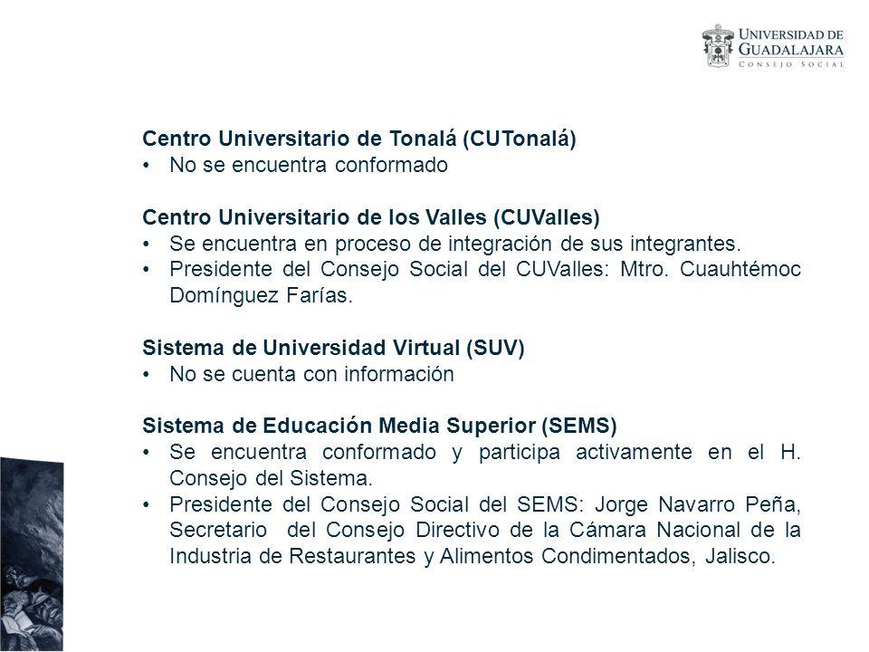 Centro Universitario de Tonalá (CUTonalá) No se encuentra conformado Centro Universitario de los Valles (CUValles) Se encuentra en proceso de integración de sus integrantes.