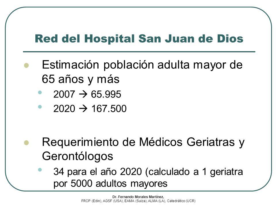 Red del Hospital San Juan de Dios Estimación población adulta mayor de 65 años y más 2007 65.995 2020 167.500 Requerimiento de Médicos Geriatras y Ger