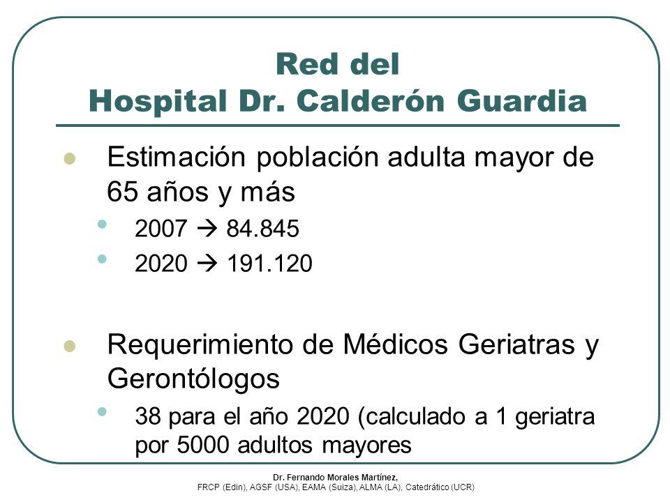 Red del Hospital Dr. Calderón Guardia Estimación población adulta mayor de 65 años y más 2007 84.845 2020 191.120 Requerimiento de Médicos Geriatras y