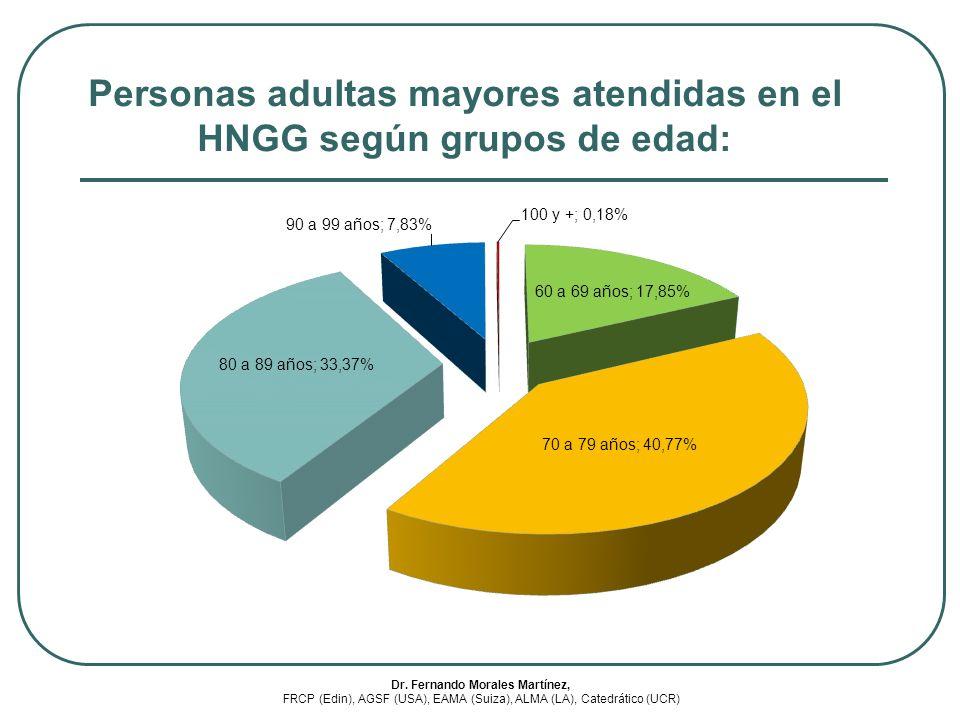 Personas adultas mayores atendidas en el HNGG según grupos de edad: Dr. Fernando Morales Martínez, FRCP (Edin), AGSF (USA), EAMA (Suiza), ALMA (LA), C