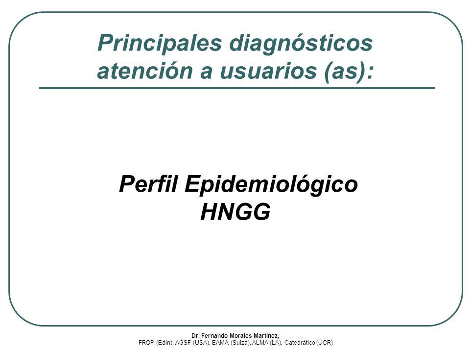 Principales diagnósticos atención a usuarios (as): Perfil Epidemiológico HNGG Dr. Fernando Morales Martínez, FRCP (Edin), AGSF (USA), EAMA (Suiza), AL