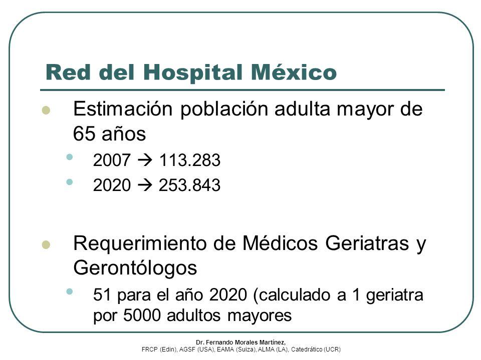 Red del Hospital México Estimación población adulta mayor de 65 años 2007 113.283 2020 253.843 Requerimiento de Médicos Geriatras y Gerontólogos 51 pa