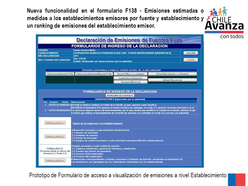 Prototipo de Formulario de acceso a visualización de emisiones a nivel Establecimiento Nueva funcionalidad en el formulario F138 - Emisiones estimadas