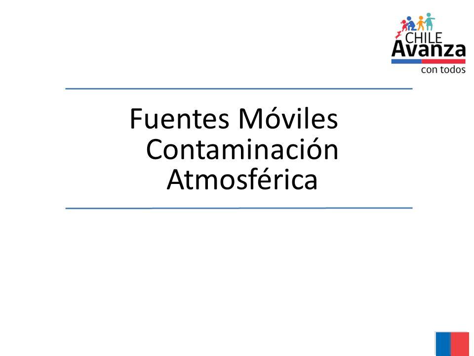 Fuentes Móviles Contaminación Atmosférica