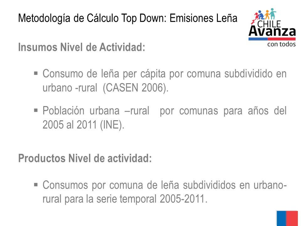Metodología de Cálculo Top Down: Emisiones Leña Insumos Nivel de Actividad: Consumo de leña per cápita por comuna subdividido en urbano -rural (CASEN