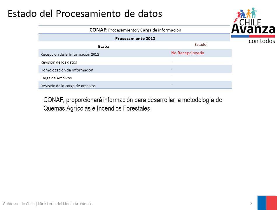 Gobierno de Chile | Ministerio del Medio Ambiente 6 Estado del Procesamiento de datos CONAF : Procesamiento y Carga de información Procesamiento 2012