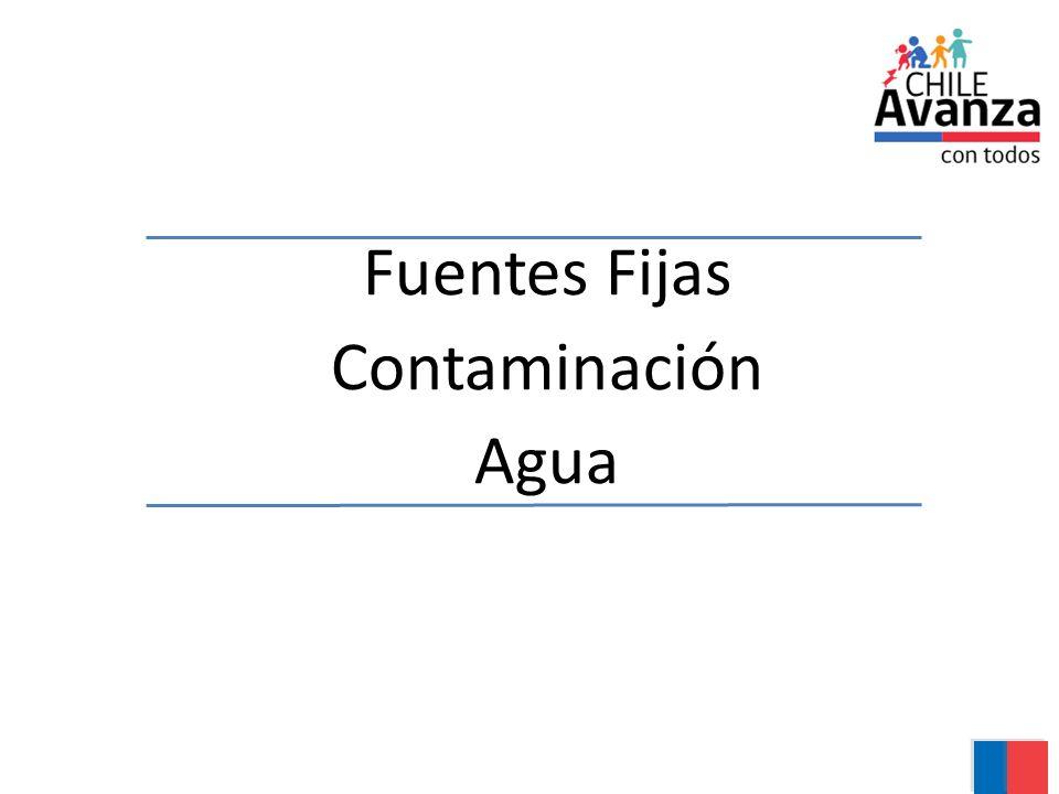 Fuentes Fijas Contaminación Agua
