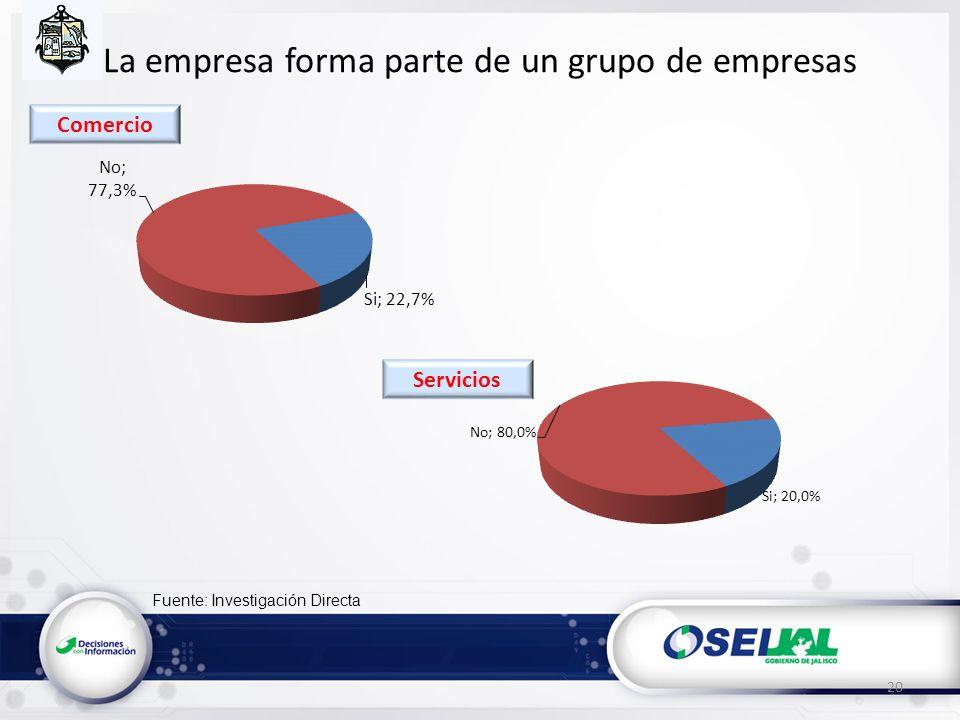 Fuente: Investigación Directa La empresa forma parte de un grupo de empresas 20 Servicios Comercio