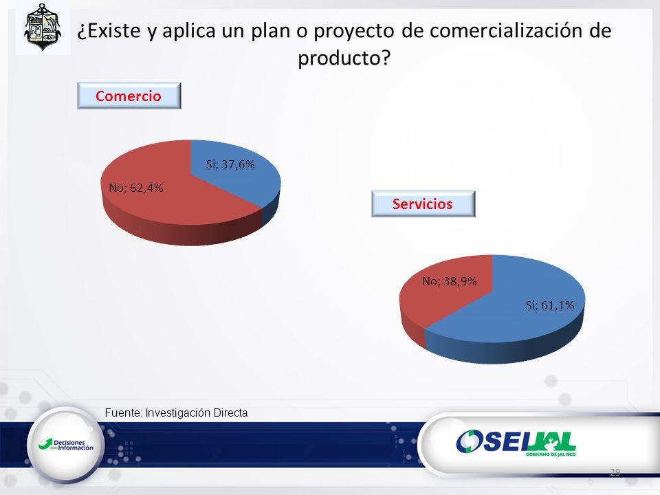 Fuente: Investigación Directa ¿Existe y aplica un plan o proyecto de comercialización de producto? 29 Servicios Comercio