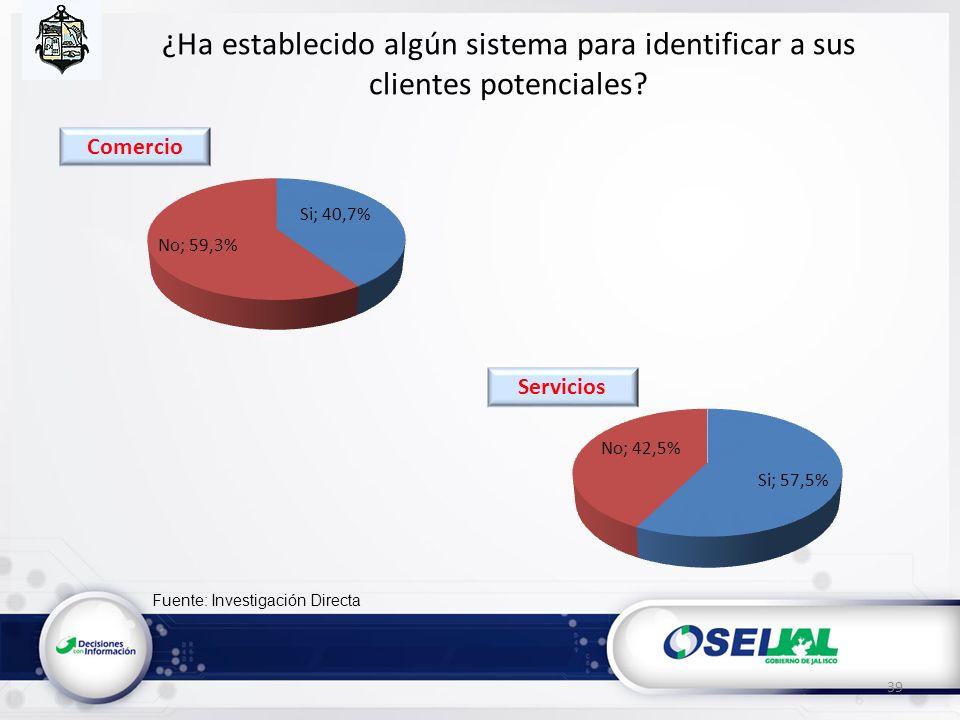 Fuente: Investigación Directa ¿Ha establecido algún sistema para identificar a sus clientes potenciales? 39 Servicios Comercio
