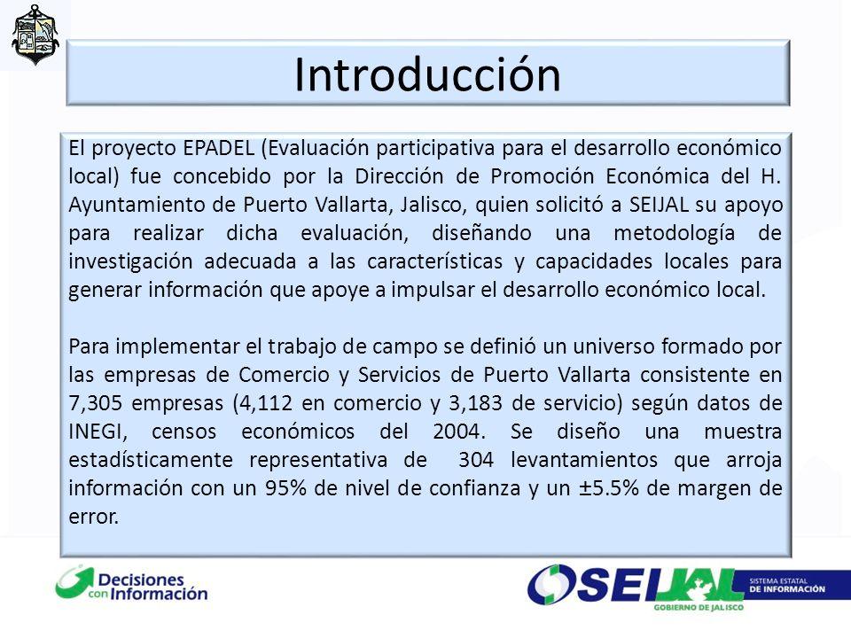Introducción El proyecto EPADEL (Evaluación participativa para el desarrollo económico local) fue concebido por la Dirección de Promoción Económica de