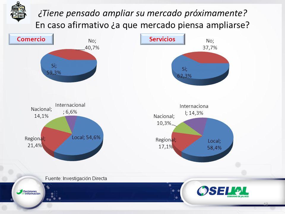 Fuente: Investigación Directa ¿Tiene pensado ampliar su mercado próximamente? En caso afirmativo ¿a que mercado piensa ampliarse? 43 ServiciosComercio