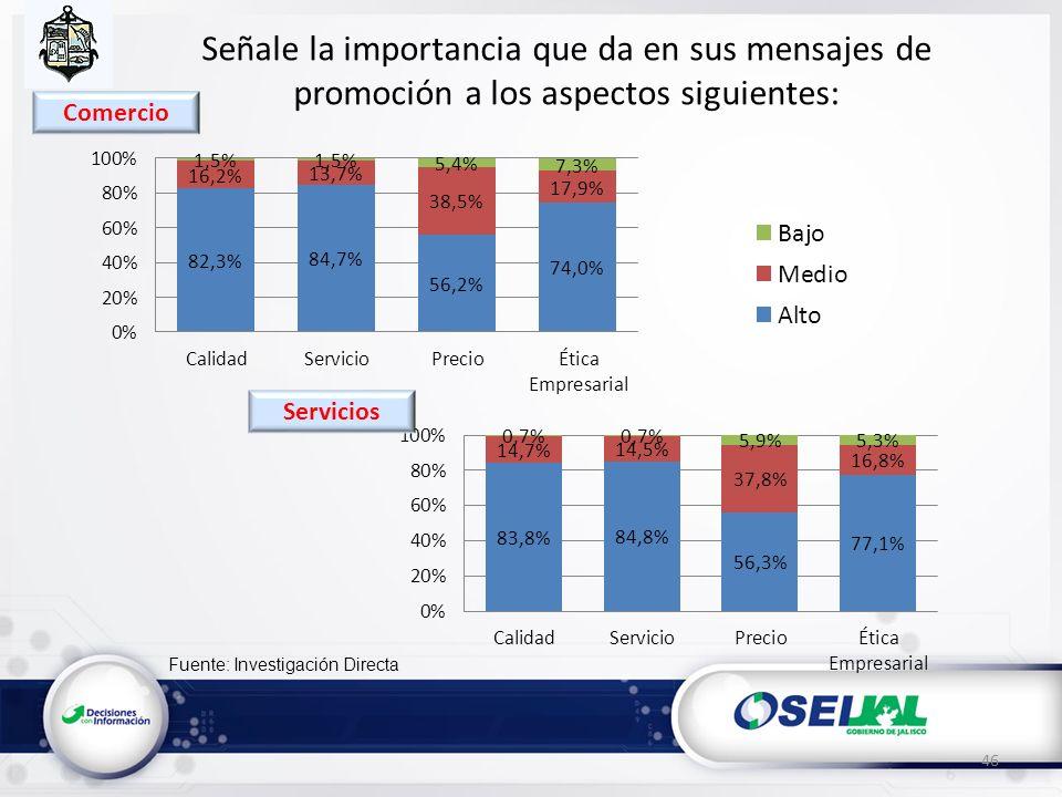 Fuente: Investigación Directa Señale la importancia que da en sus mensajes de promoción a los aspectos siguientes: 46 Servicios Comercio