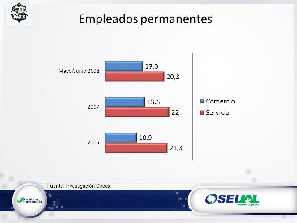 Fuente: Investigación Directa Valore la retribución media de sus empleados frente al mercado 49 Servicios Comercio