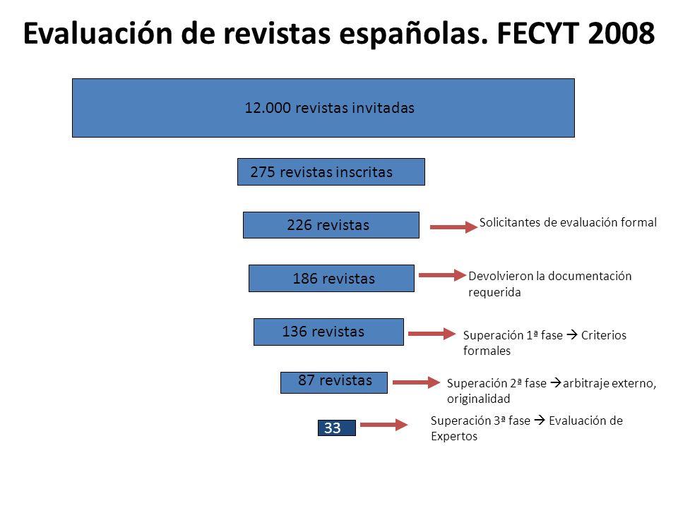 Evaluación de revistas españolas.