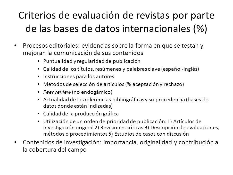 Criterios de evaluación de revistas por parte de las bases de datos internacionales (%) Procesos editoriales: evidencias sobre la forma en que se testan y mejoran la comunicación de sus contenidos Puntualidad y regularidad de publicación Calidad de los títulos, resúmenes y palabras clave (español-inglés) Instrucciones para los autores Métodos de selección de artículos (% aceptación y rechazo) Peer review (no endogámico) Actualidad de las referencias bibliográficas y su procedencia (bases de datos donde están indizadas) Calidad de la producción gráfica Utilización de un orden de prioridad de publicación: 1) Artículos de investigación original 2) Revisiones críticas 3) Descripción de evaluaciones, métodos o procedimientos 5) Estudios de casos con discusión Contenidos de investigación: importancia, originalidad y contribución a la cobertura del campo