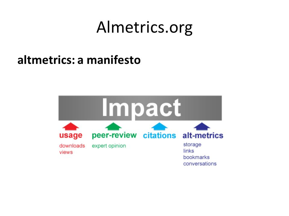 Almetrics.org altmetrics: a manifesto