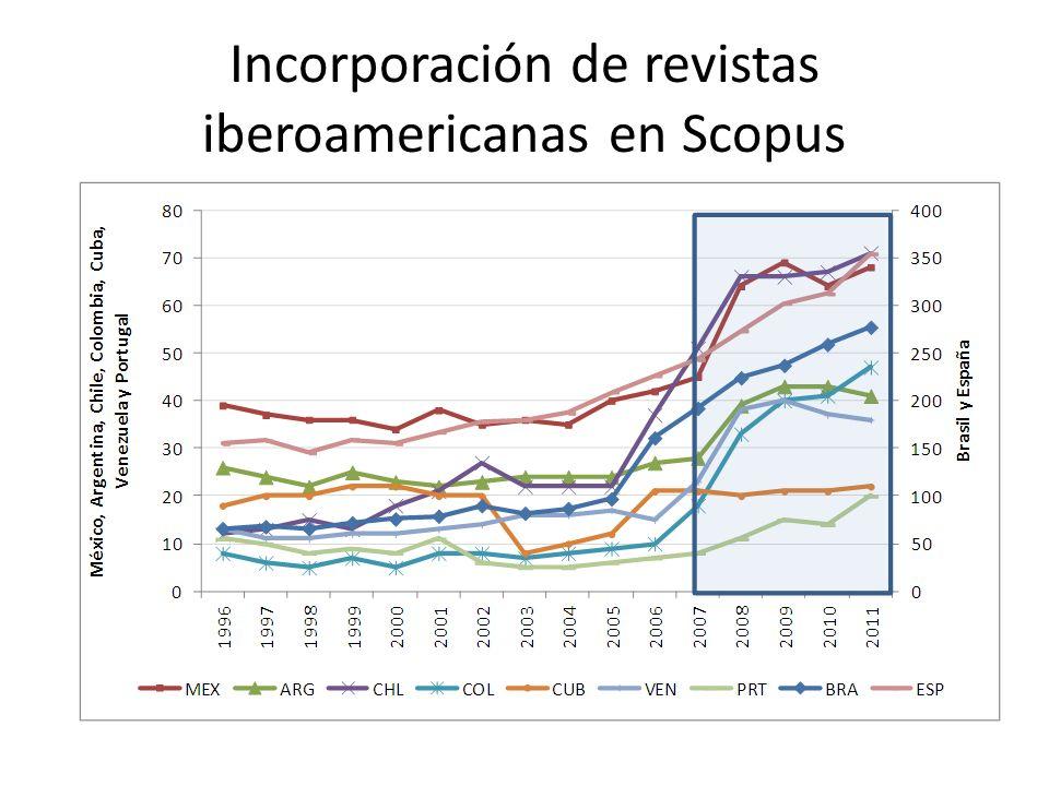 Efectos de la incorporación en bases de datos internacionales en la visibilidad