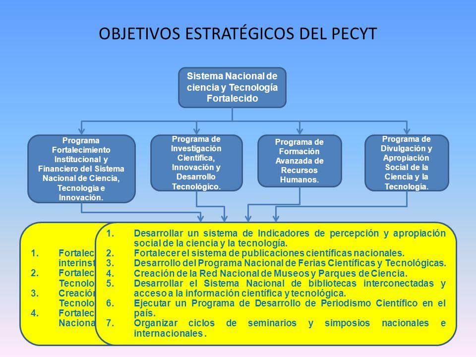 1.Fortalecimiento de la estructura de formación de recursos humanos para la ciencia, la tecnología y la innovación. 2.Fomentar la formación de recurso