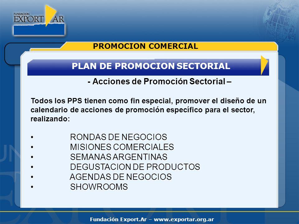 Fundación Export.Ar – www.exportar.org.ar PLAN DE PROMOCION SECTORIAL PROMOCION COMERCIAL - Acciones de Promoción Sectorial – - Acciones de Promoción