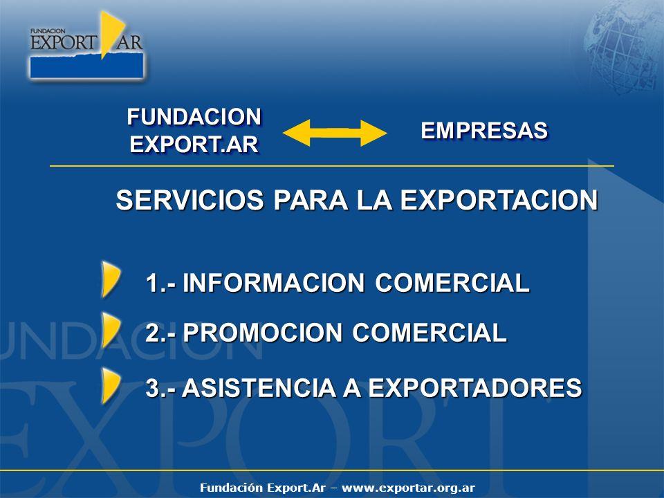 SERVICIOS PARA LA EXPORTACION FUNDACION EXPORT.AR EMPRESASEMPRESAS 2.- PROMOCION COMERCIAL 1.- INFORMACION COMERCIAL 3.- ASISTENCIA A EXPORTADORES