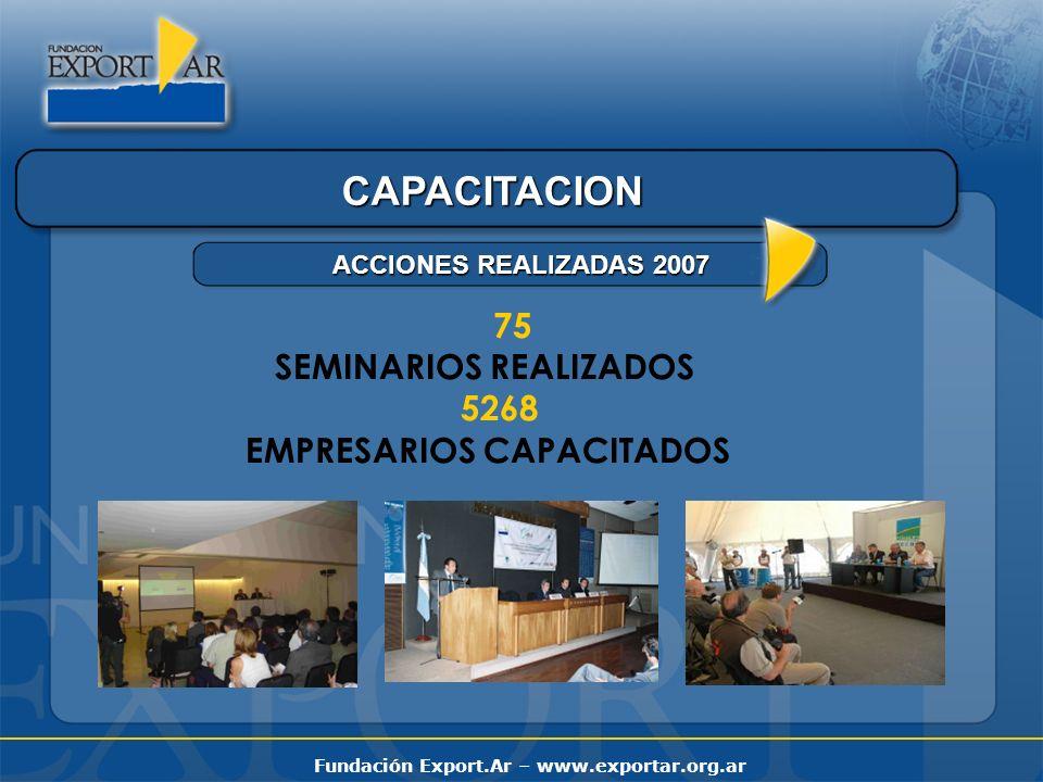Fundación Export.Ar – www.exportar.org.ar CAPACITACION ACCIONES REALIZADAS 2007 75 SEMINARIOS REALIZADOS 5268 EMPRESARIOS CAPACITADOS
