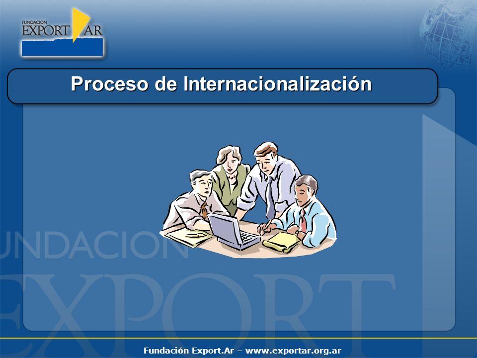 Fundación Export.Ar – www.exportar.org.ar Fase 1: Proceso de Internacionalización DECISION DE EXPORTAR CAPACIDAD DE LA EMPRESA ESTUDIO DE LOS COMPETIDORES ESTUDIO DEL MERCADO