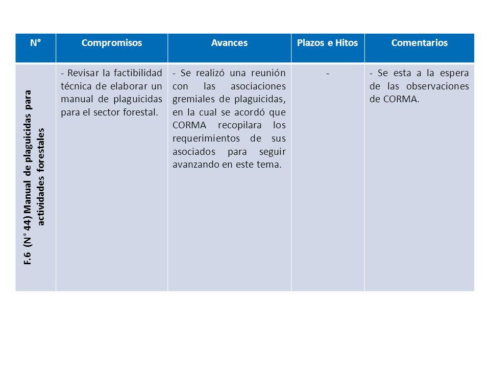 N°CompromisosAvancesPlazos e Hitos Comentarios F 7: Plan binacional SENASA/SAG para el control del gorgojo del pino (Pissodes castaneus ) - CORMA hará llegar sus observaciones al borrador enviado por el SAG a través del gerente de la CPF.