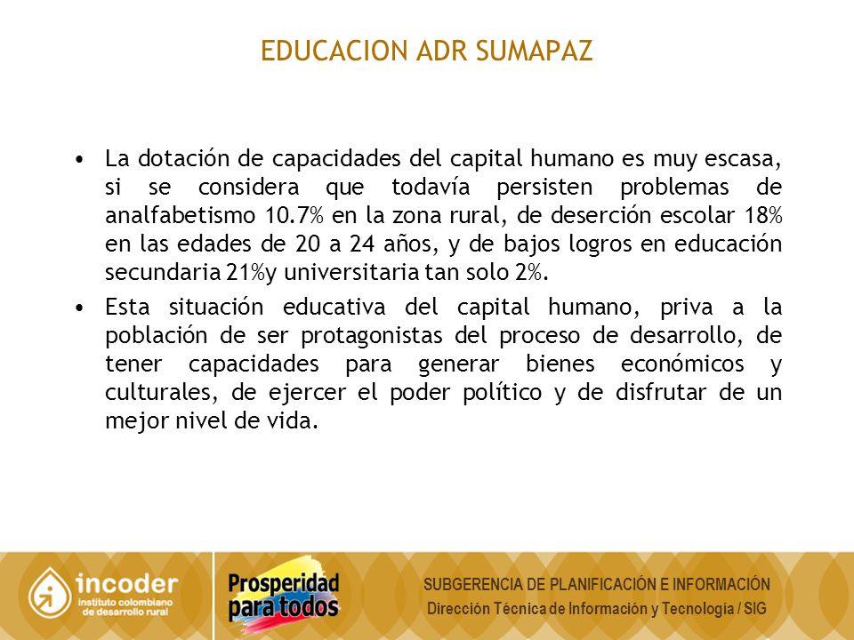 EDUCACION ADR SUMAPAZ La dotación de capacidades del capital humano es muy escasa, si se considera que todavía persisten problemas de analfabetismo 10.7% en la zona rural, de deserción escolar 18% en las edades de 20 a 24 años, y de bajos logros en educación secundaria 21%y universitaria tan solo 2%.