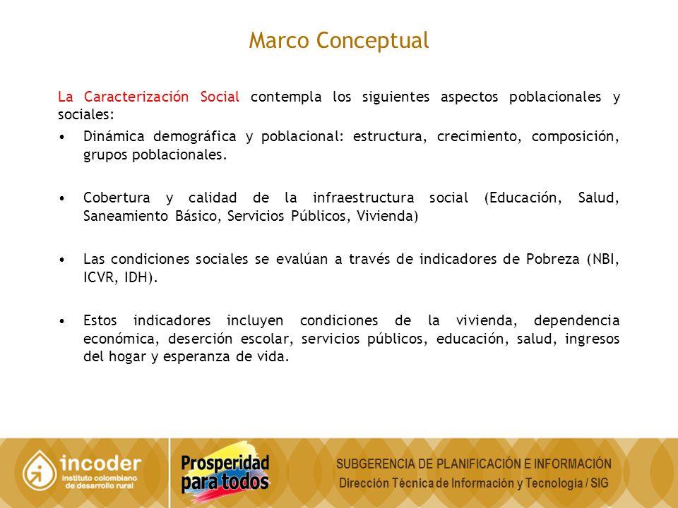Marco Conceptual La Caracterización Social contempla los siguientes aspectos poblacionales y sociales: Dinámica demográfica y poblacional: estructura, crecimiento, composición, grupos poblacionales.