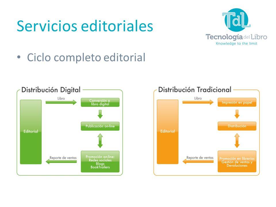 Servicios editoriales Ciclo completo editorial