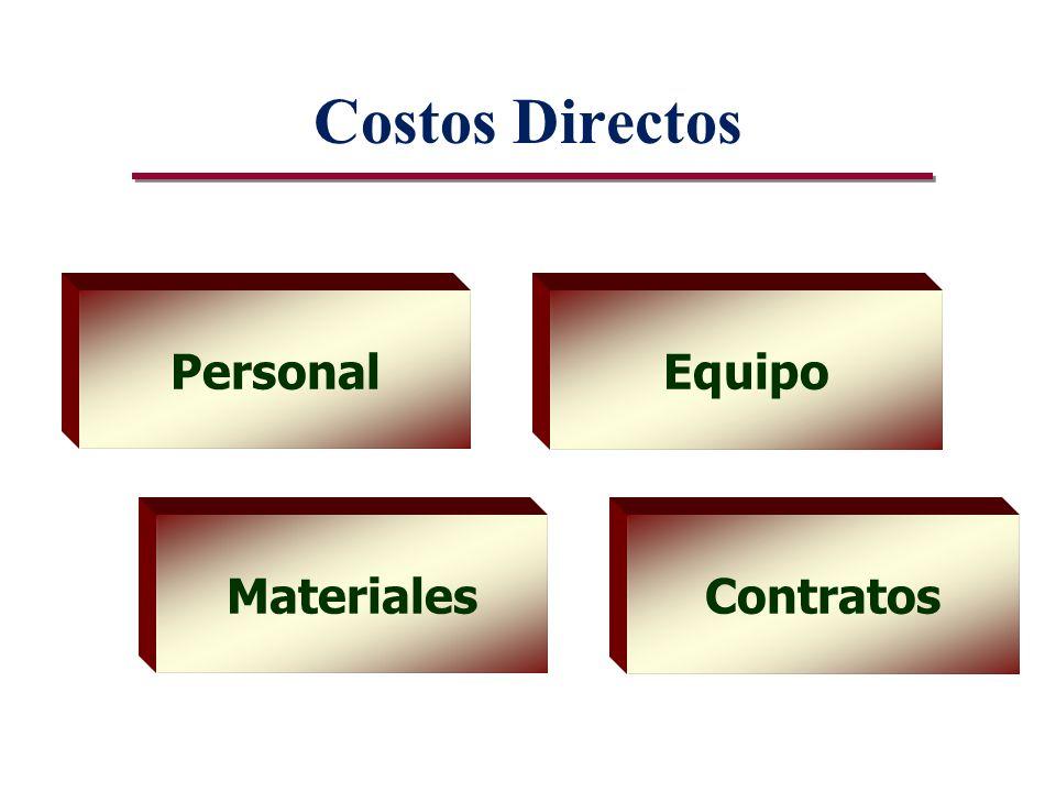 Costos Directos PersonalEquipo MaterialesContratos