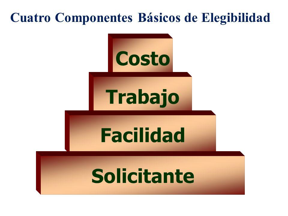 Costo Trabajo Facilidad Solicitante Cuatro Componentes Básicos de Elegibilidad