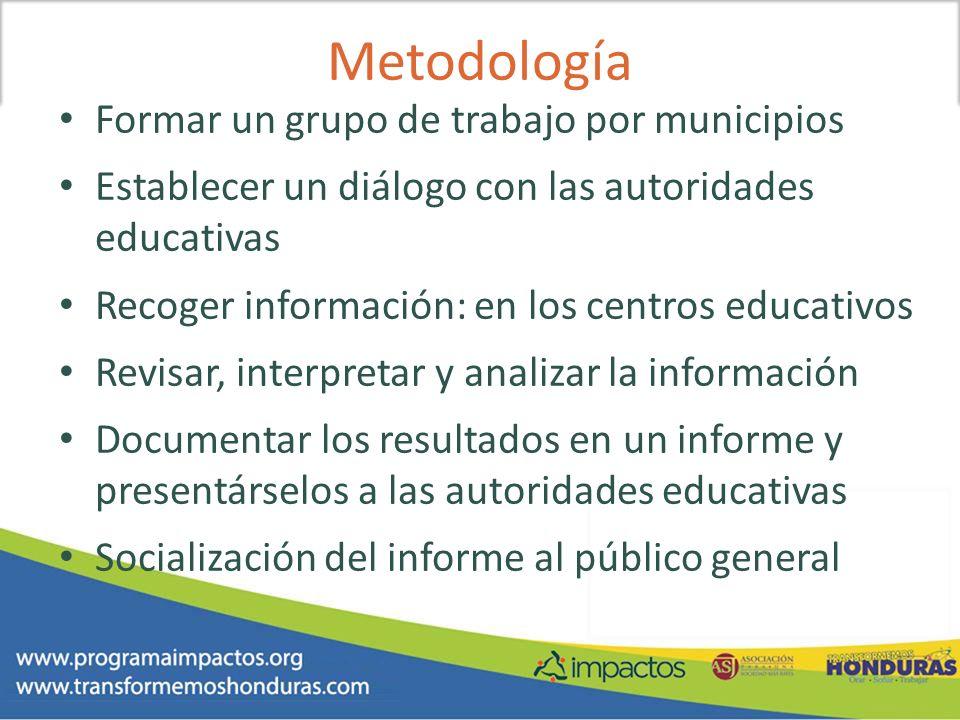 Metodología Formar un grupo de trabajo por municipios Establecer un diálogo con las autoridades educativas Recoger información: en los centros educati