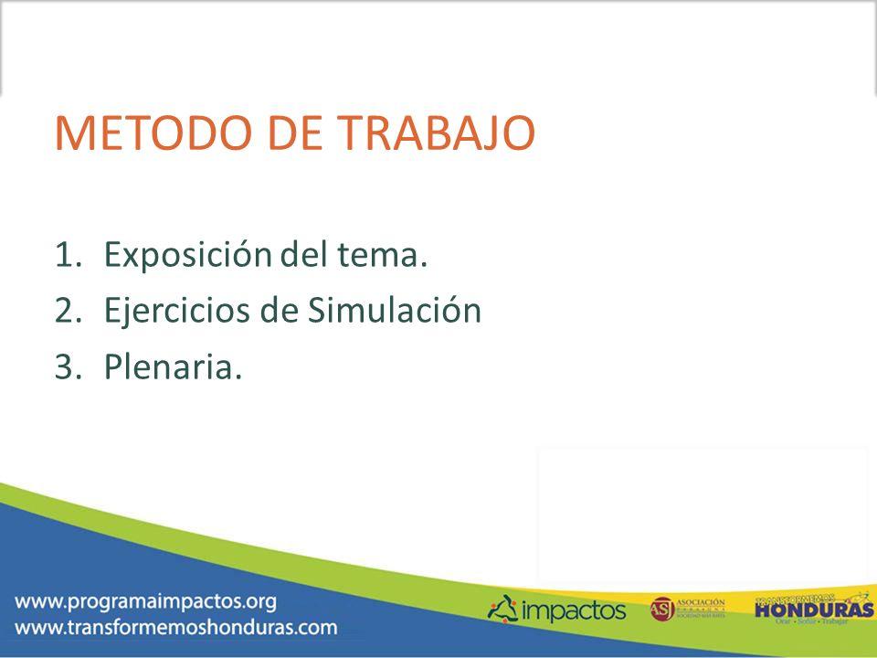 METODO DE TRABAJO 1.Exposición del tema. 2.Ejercicios de Simulación 3.Plenaria.
