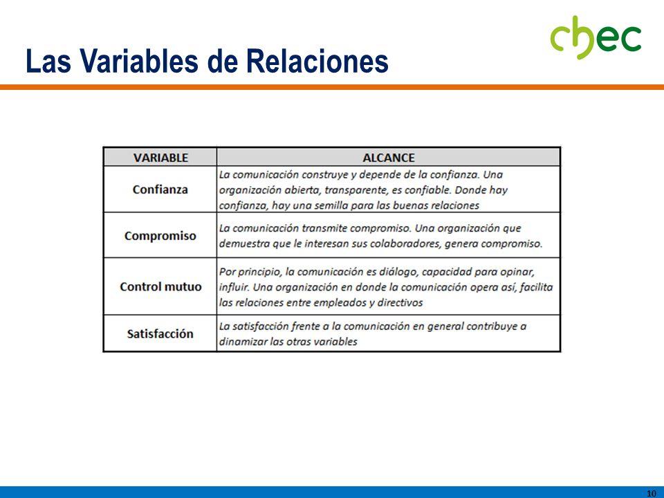 Las Variables de Relaciones 10