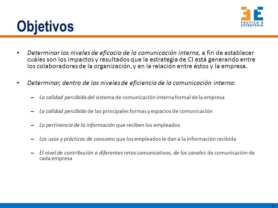 Objetivos Determinar los niveles de eficacia de la comunicación interna, a fin de establecer cuáles son los impactos y resultados que la estrategia de CI está generando entre los colaboradores de la organización, y en la relación entre éstos y la empresa.