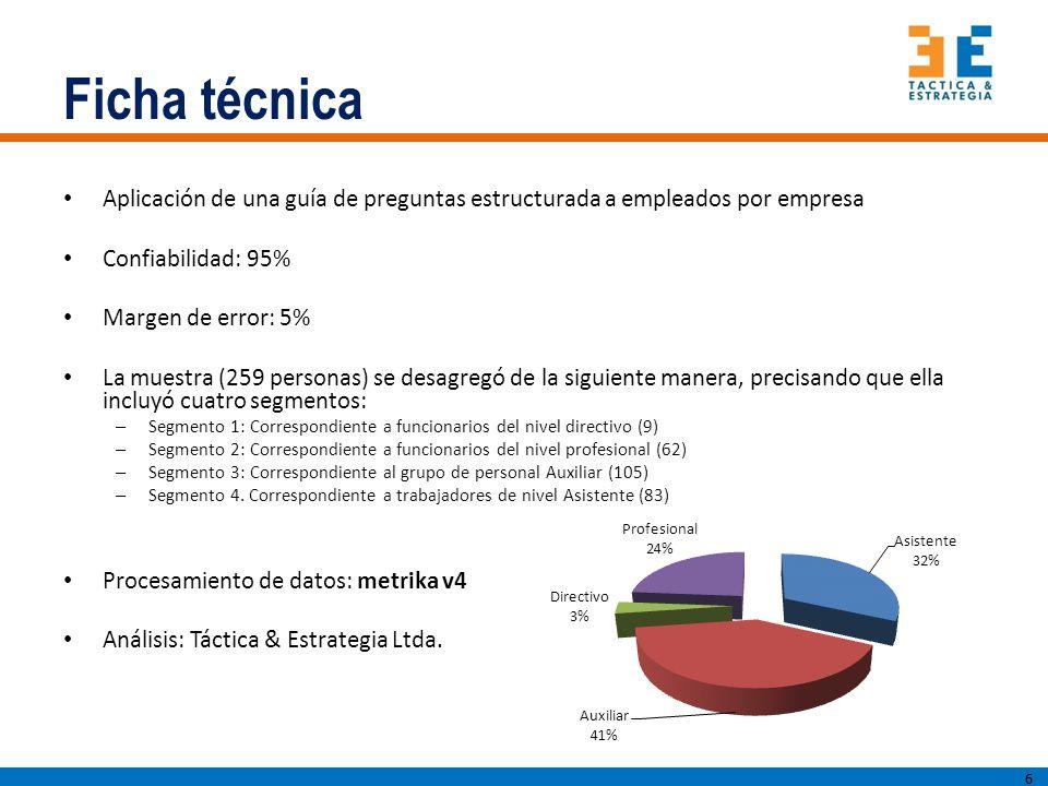 2.2. CALIDAD PERCIBIDA PLATAFORMA DE MEDIOS