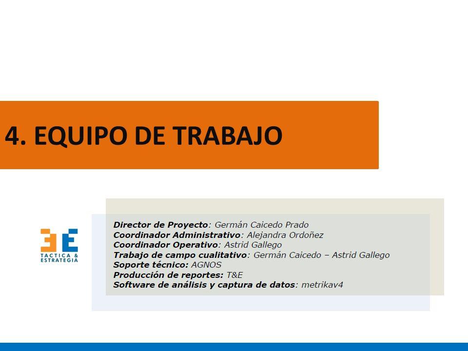 4. EQUIPO DE TRABAJO