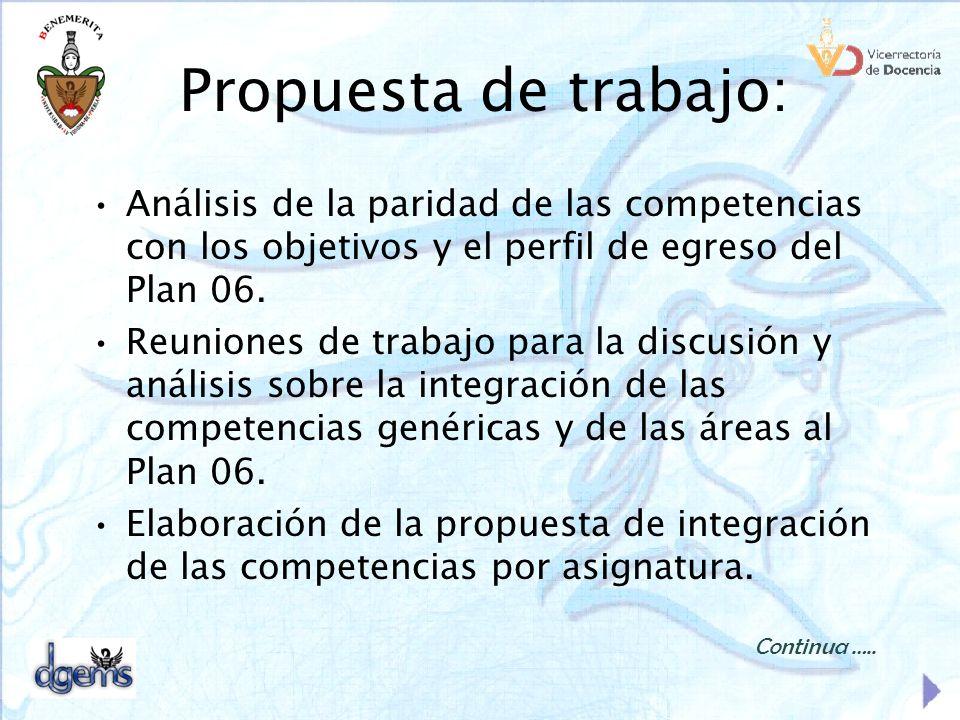 Propuesta de trabajo: Análisis de la paridad de las competencias con los objetivos y el perfil de egreso del Plan 06. Reuniones de trabajo para la dis