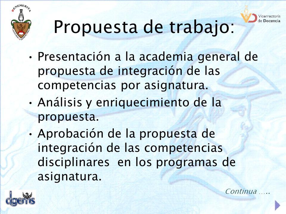 Propuesta de trabajo: Presentación a la academia general de propuesta de integración de las competencias por asignatura. Análisis y enriquecimiento de