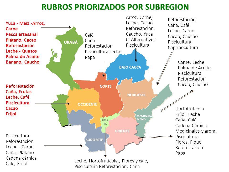 Reforestación Caña, Café Leche, Carne Cacao, Caucho Piscicultura Caprinocultura Reforestación Caña, Frutas Leche, Café Piscicultura Cacao Frijol Carne