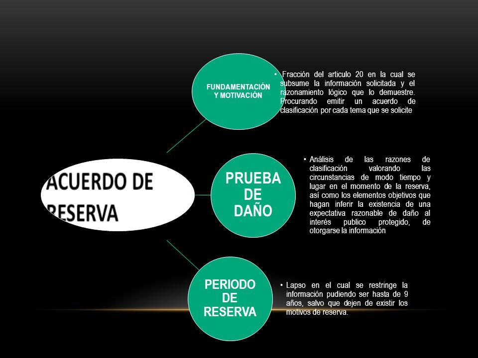 FUNDAMENTACIÓN Y MOTIVACIÓN Fracción del articulo 20 en la cual se subsume la información solicitada y el razonamiento lógico que lo demuestre.