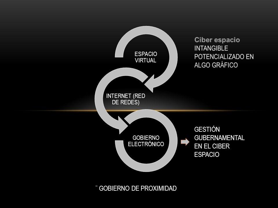 ESPACIO VIRTUAL INTERNET (RED DE REDES) GOBIERNO ELECTRÓNICO GESTIÓN GUBERNAMENTAL EN EL CIBER ESPACIO ¨ GOBIERNO DE PROXIMIDAD
