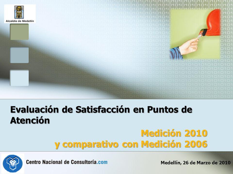 Evaluación de Satisfacción en Puntos de Atención Medición 2010 y comparativo con Medición 2006 Medellín, 26 de Marzo de 2010